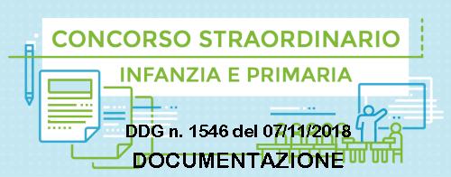 DDG 1546 del 7/11/2018